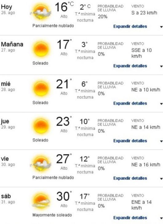 El Clima en la semana.