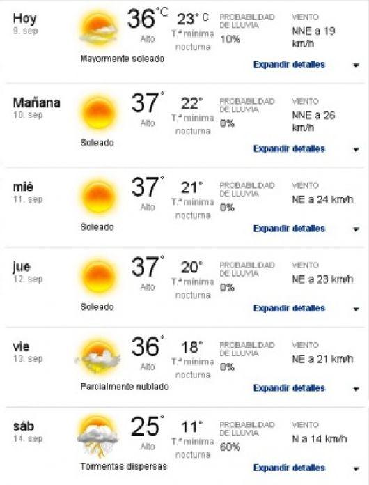 Semana de mucho calor