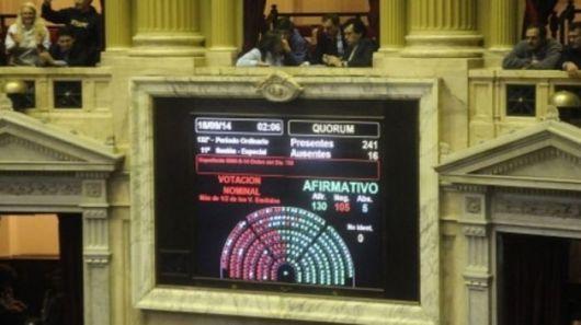 Diputados aprobó la reforma a la ley de Abastecimiento