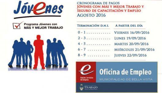 """Cronograma de pagos a """"Jóvenes con Más y Mejor Trabajo"""""""