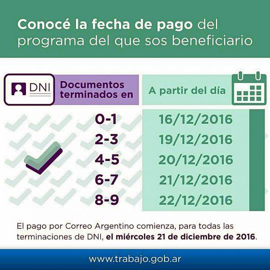 Megalatina fm cronograma de pagos para programas for Cronograma de pagos ministerio del interior