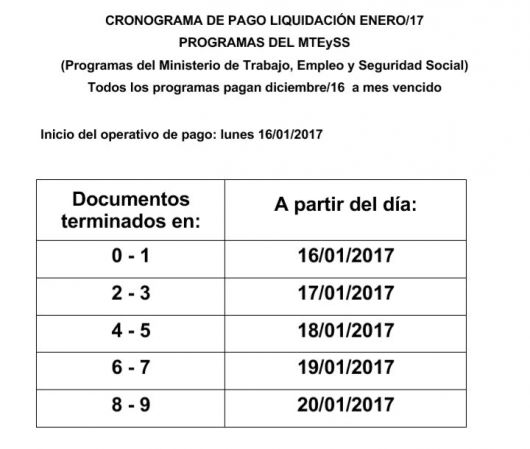Megalatina fm cronograma de pagos de los programas for Cronograma de pagos ministerio del interior